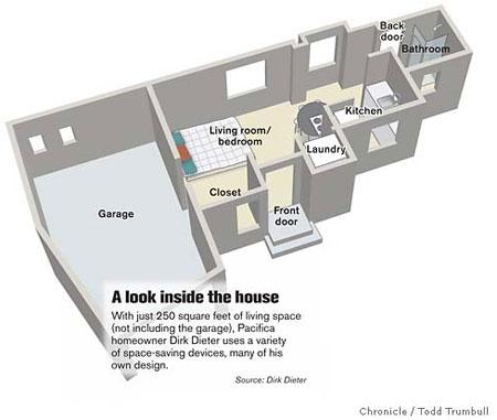 Small House Design Tiny