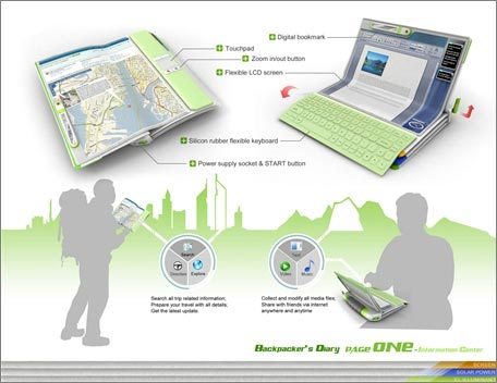 backpackers-diary-pc-concept