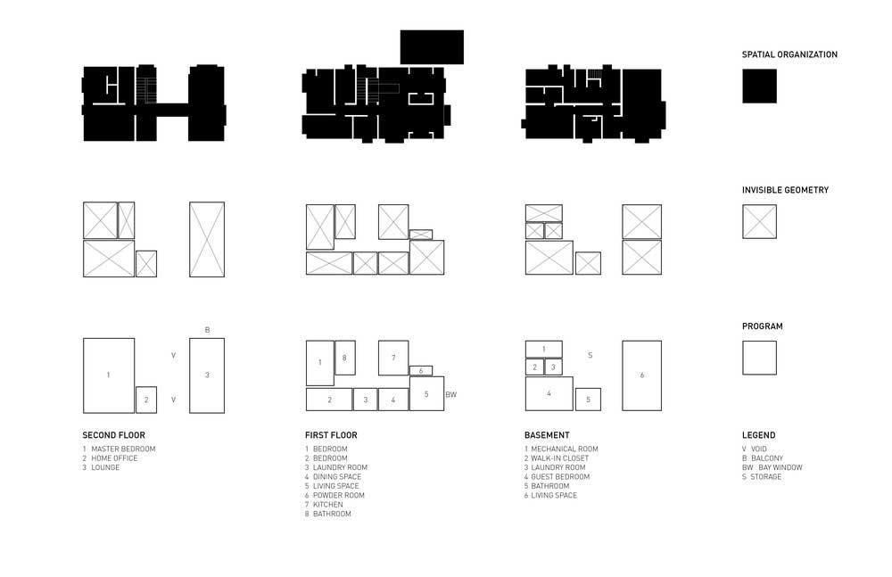 bungalow extension design plan 2 - Flipped House