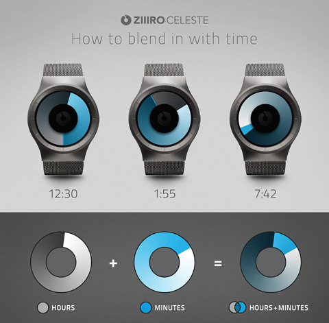 cool-watch-ziiiro-celeste4