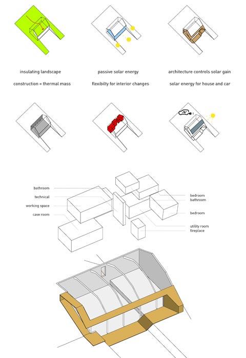 eco-friendly-home-design-plan-2