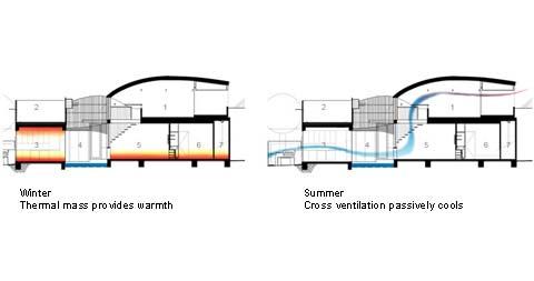 green-house-carlton