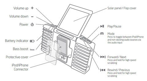 ipod-iphone-solar-sound-sys