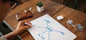 laptop case whiteboard hustlecase 300x140 - HustleCase