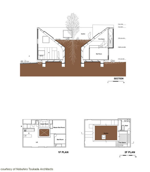 modern-house-plan-earth-2