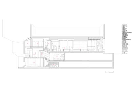 modern-loft-plan-interior-design