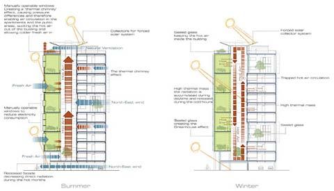 prefab plans agro housing