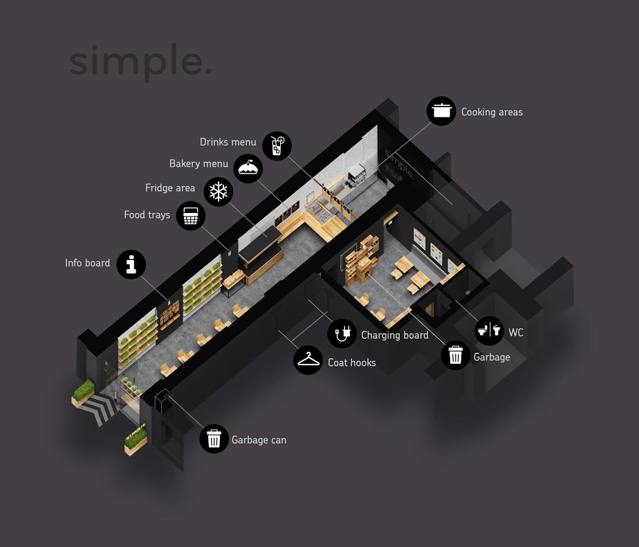 restaurant-plan-simple