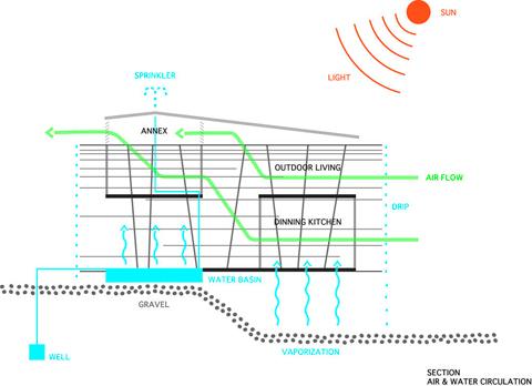 small house hojo plan 1 - Hojo House: Impression of Space