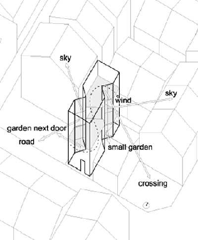 small narrow house w plan 1 - W Window House: a shimmering steel tower