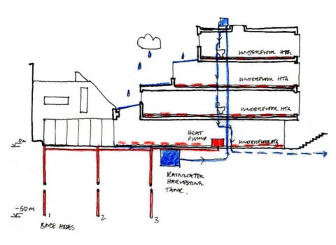 sustainable home plan gap - Gap House: A tight space
