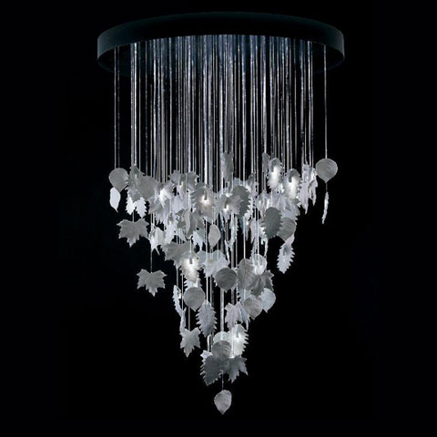 Unique Chandeliers Related Keywords & Suggestions Unique